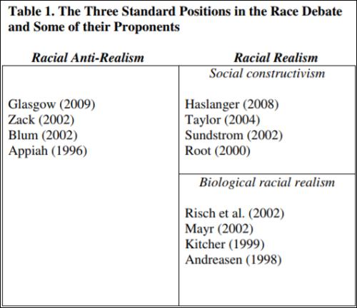 racedebate