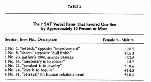 satgender1
